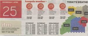 The Daily Monitor, a newspaper in Kampala, has an interesting -- and inconsistent -- way of showing its predictions of  the Ugandan weather.